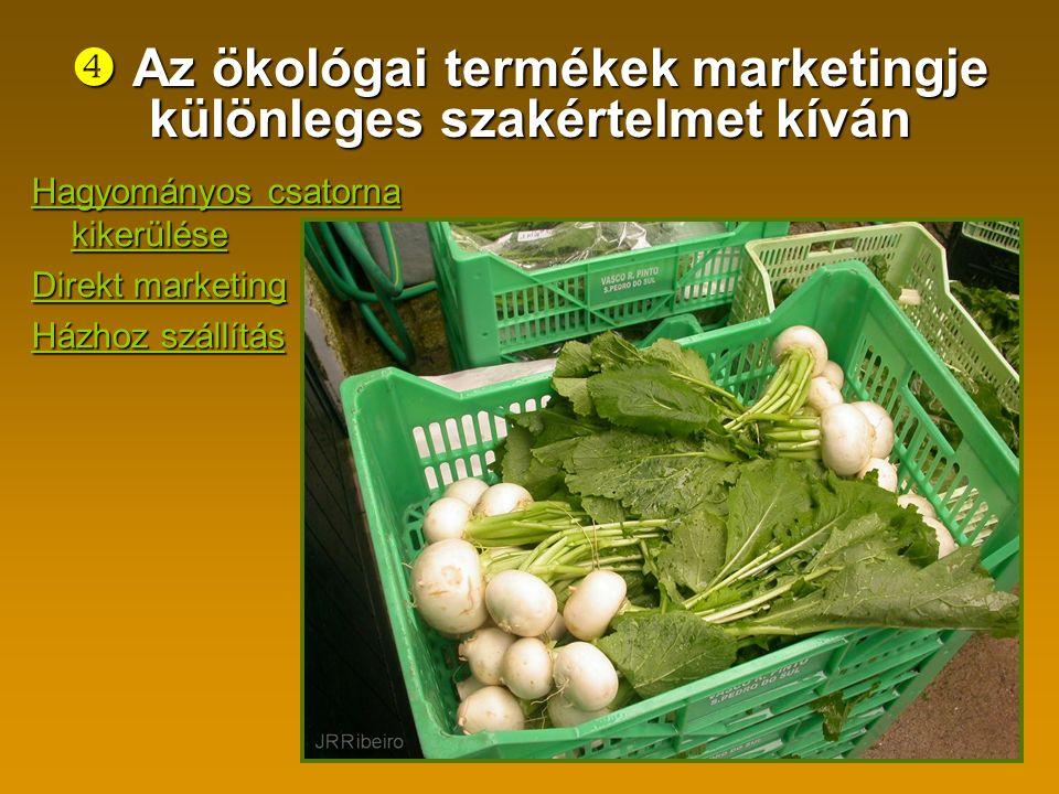  Az ökológai termékek marketingje különleges szakértelmet kíván Hagyományos csatorna kikerülése Direkt marketing Házhoz szállítás