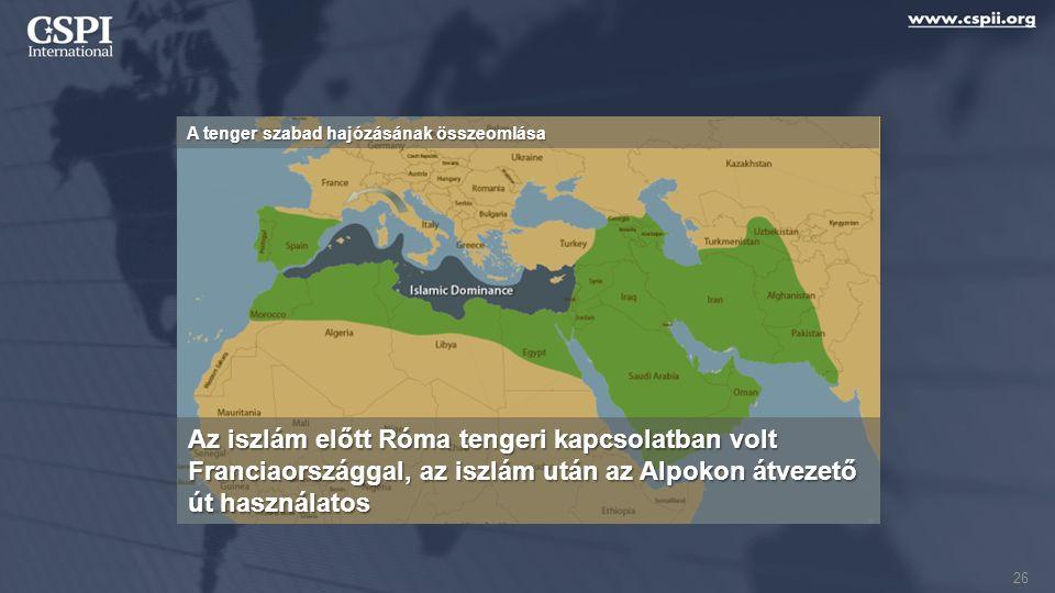 A tenger szabad hajózásának összeomlása Az iszlám előtt Róma tengeri kapcsolatban volt Franciaországgal, az iszlám után az Alpokon átvezető út használ