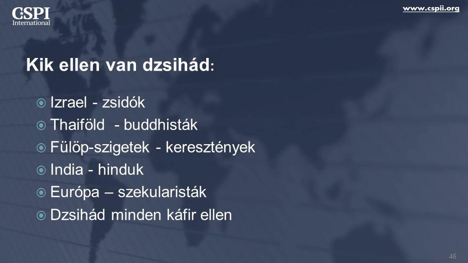 Kik ellen van dzsihád :  Izrael - zsidók  Thaiföld - buddhisták  Fülöp-szigetek - keresztények  India - hinduk  Európa – szekularisták  Dzsihád minden káfir ellen 46