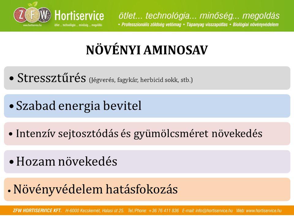 NÖVÉNYI AMINOSAV Stressztűrés (Jégverés, fagykár, herbicid sokk, stb.) Szabad energia bevitel Intenzív sejtosztódás és gyümölcsméret növekedés Hozam n
