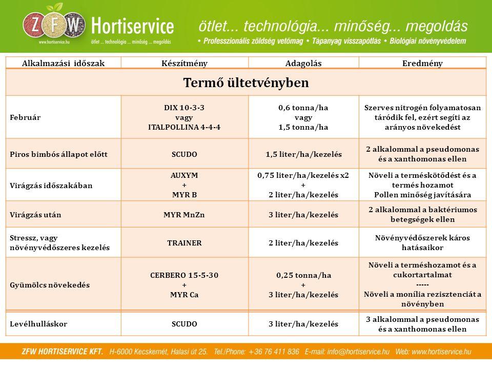 Alkalmazási időszakKészítményAdagolásEredmény Termő ültetvényben Február DIX 10-3-3 vagy ITALPOLLINA 4-4-4 0,6 tonna/ha vagy 1,5 tonna/ha Szerves nitr