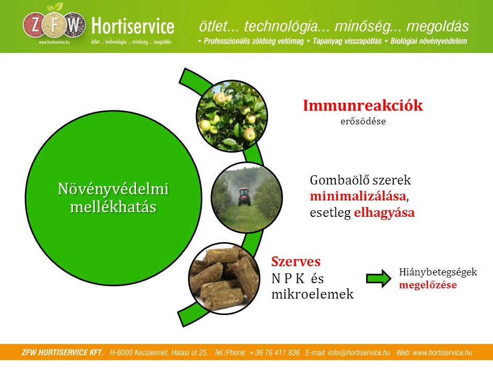 Növényvédelmi mellékhatás Immunreakciók erősödése Gombaölő szerek minimalizálása, esetleg elhagyása Szerves N P K és mikroelemek Hiánybetegségek megelőzése