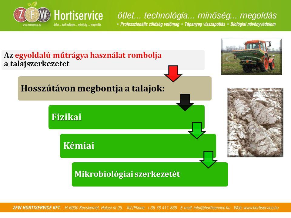 Az egyoldalú műtrágya használat rombolja a talajszerkezetet Hosszútávon megbontja a talajok: Fizikai Kémiai Mikrobiológiai szerkezetét
