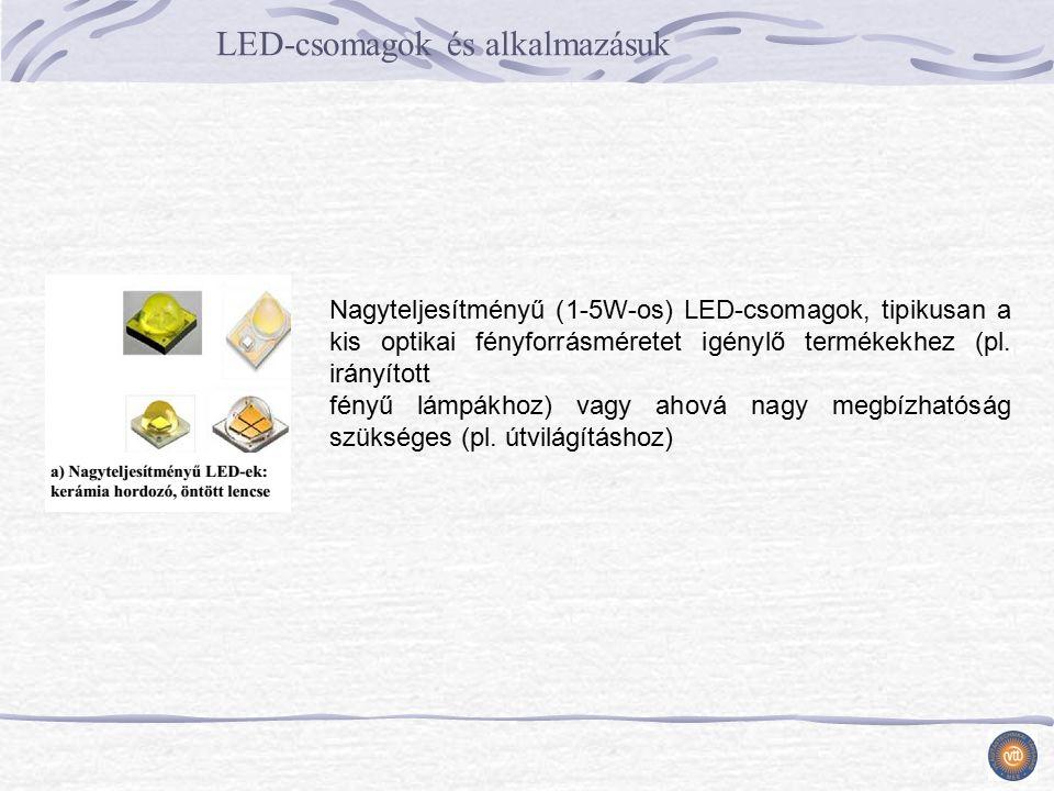 Nagyteljesítményű (1-5W-os) LED-csomagok, tipikusan a kis optikai fényforrásméretet igénylő termékekhez (pl.