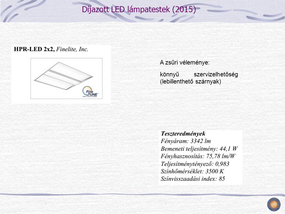 Díjazott LED lámpatestek (2015) A zsűri véleménye: könnyű szervizelhetőség (lebillenthető szárnyak)