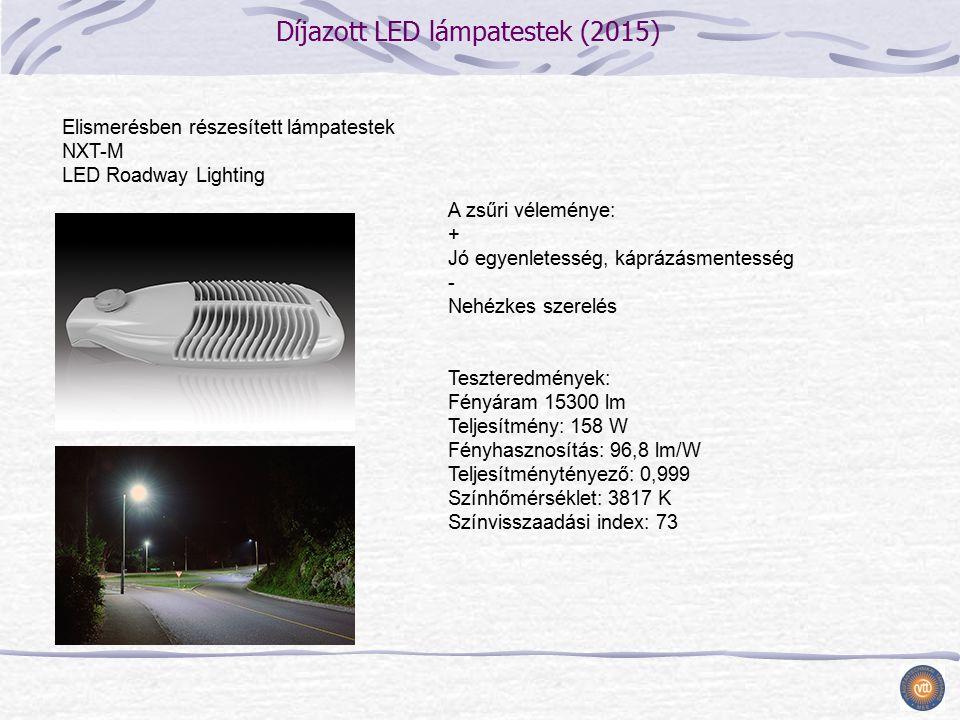 Díjazott LED lámpatestek (2015) A zsűri véleménye: + Jó egyenletesség, káprázásmentesség - Nehézkes szerelés Teszteredmények: Fényáram 15300 lm Teljesítmény: 158 W Fényhasznosítás: 96,8 lm/W Teljesítménytényező: 0,999 Színhőmérséklet: 3817 K Színvisszaadási index: 73 Elismerésben részesített lámpatestek NXT-M LED Roadway Lighting