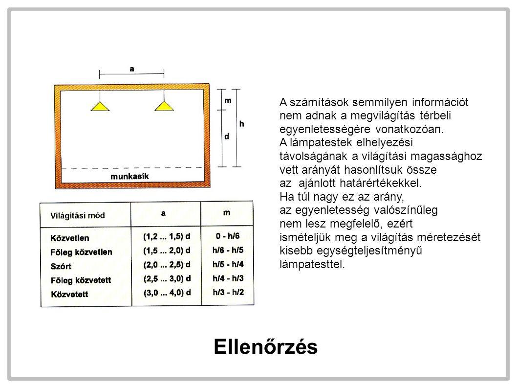 Ellenőrzés A számítások semmilyen információt nem adnak a megvilágítás térbeli egyenletességére vonatkozóan.
