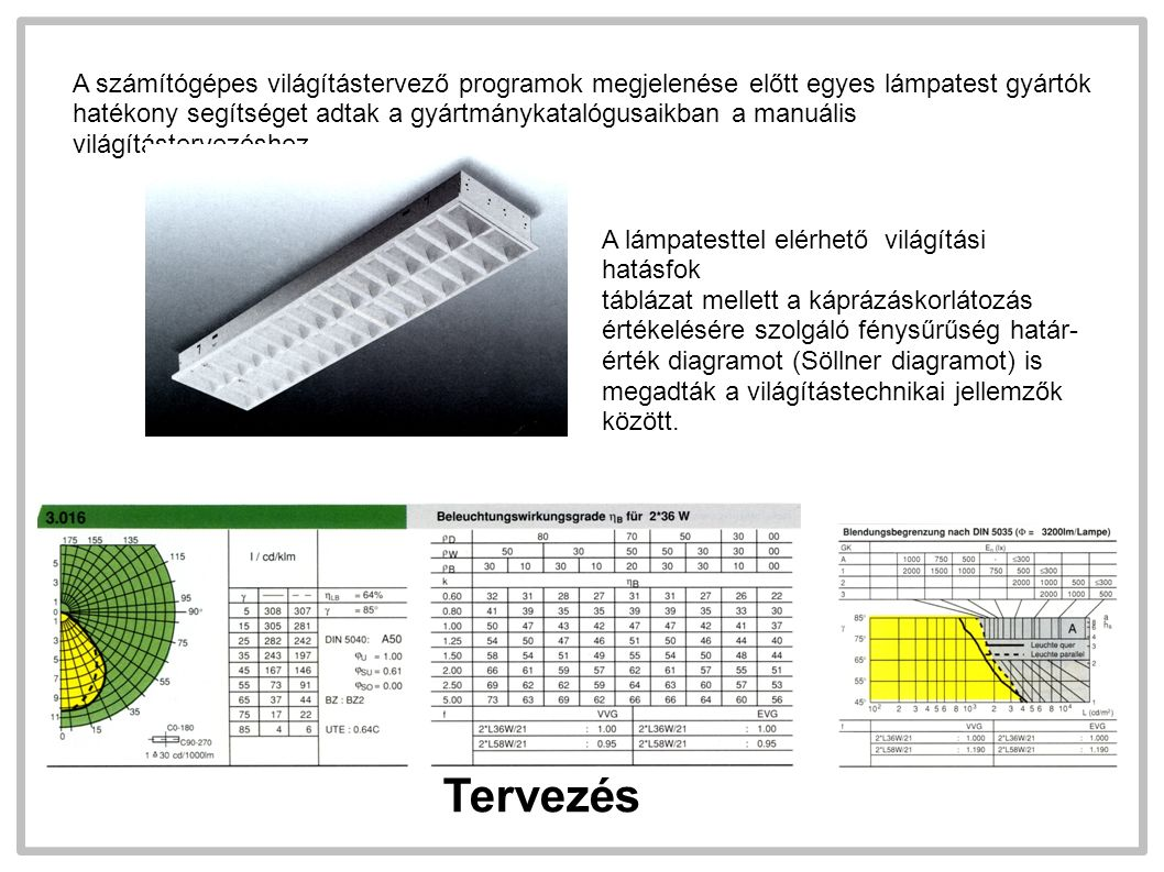 Tervezés A számítógépes világítástervező programok megjelenése előtt egyes lámpatest gyártók hatékony segítséget adtak a gyártmánykatalógusaikban a manuális világítástervezéshez.