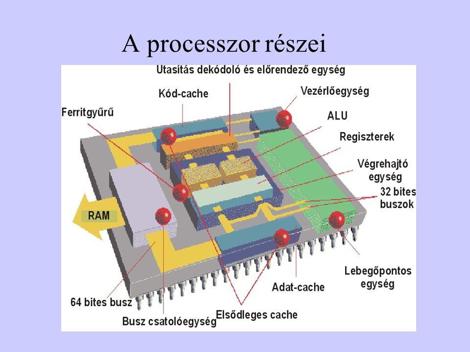 A processzor részei
