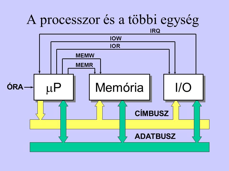 A processzor és a többi egység PP PP Memória I/O MEMR MEMW IOR IOW IRQ ÓRA CÍMBUSZ ADATBUSZ