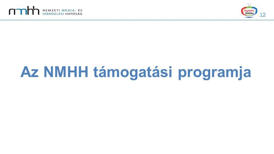 12 Az NMHH támogatási programja