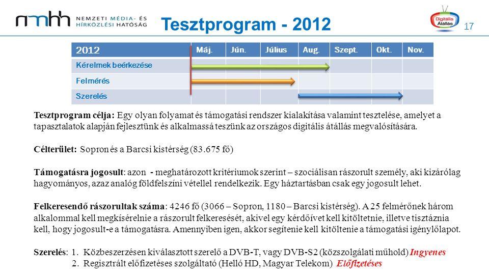 17 Tesztprogram célja: Egy olyan folyamat és támogatási rendszer kialakítása valamint tesztelése, amelyet a tapasztalatok alapján fejlesztünk és alkal