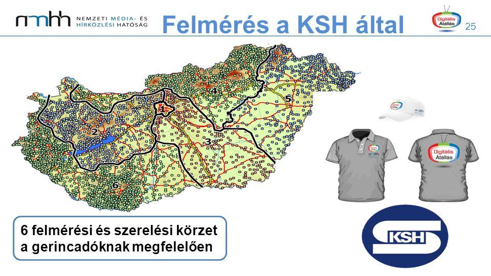 25 Felmérés a KSH által 6 felmérési és szerelési körzet a gerincadóknak megfelelően