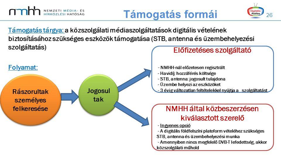 26 Támogatás tárgya: a közszolgálati médiaszolgáltatások digitális vételének biztosításához szükséges eszközök támogatása (STB, antenna és üzembehelye