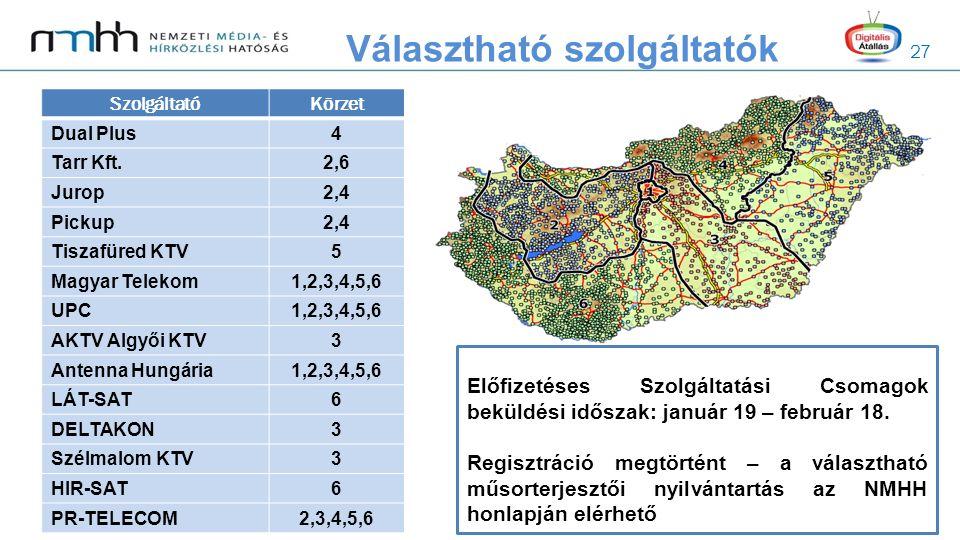 27 Választható szolgáltatók SzolgáltatóKörzet Dual Plus4 Tarr Kft.2,6 Jurop2,4 Pickup2,4 Tiszafüred KTV5 Magyar Telekom1,2,3,4,5,6 UPC1,2,3,4,5,6 AKTV