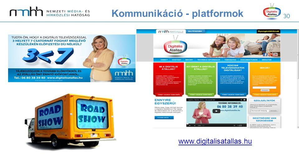 30 Kommunikáció - platformok www.digitalisatallas.hu