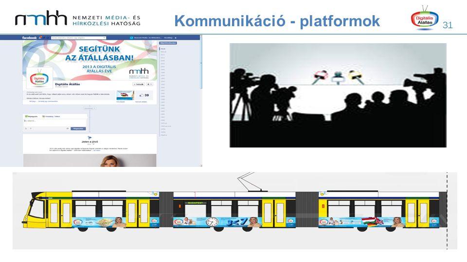31 Kommunikáció - platformok