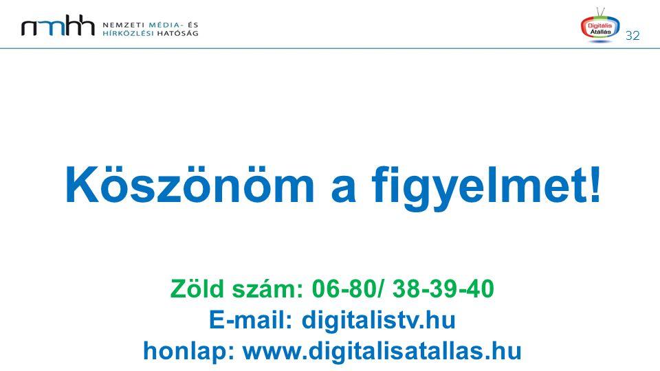 32 Köszönöm a figyelmet! Zöld szám: 06-80/ 38-39-40 E-mail: digitalistv.hu honlap: www.digitalisatallas.hu