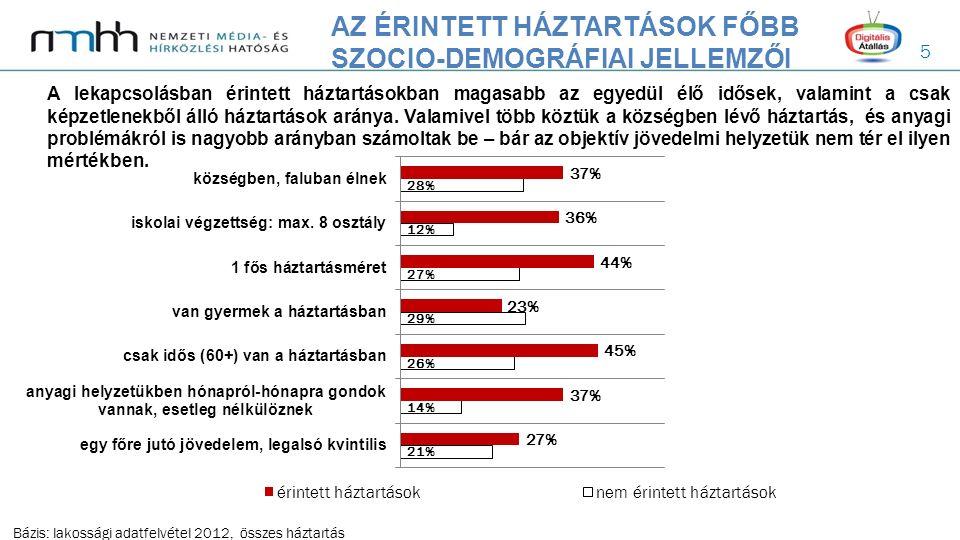 5 AZ ÉRINTETT HÁZTARTÁSOK FŐBB SZOCIO-DEMOGRÁFIAI JELLEMZŐI Bázis: lakossági adatfelvétel 2012, összes háztartás A lekapcsolásban érintett háztartások