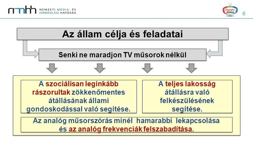 6 Senki ne maradjon TV műsorok nélkül Az állam célja és feladatai A szociálisan leginkább rászorultak zökkenőmentes átállásának állami gondoskodással