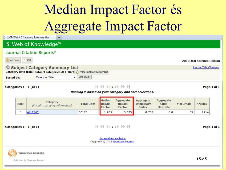 Median Impact Factor és Aggregate Impact Factor 15/65