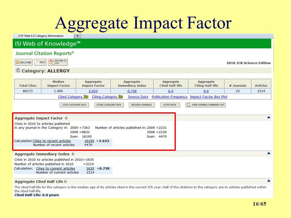 Aggregate Impact Factor 16/65