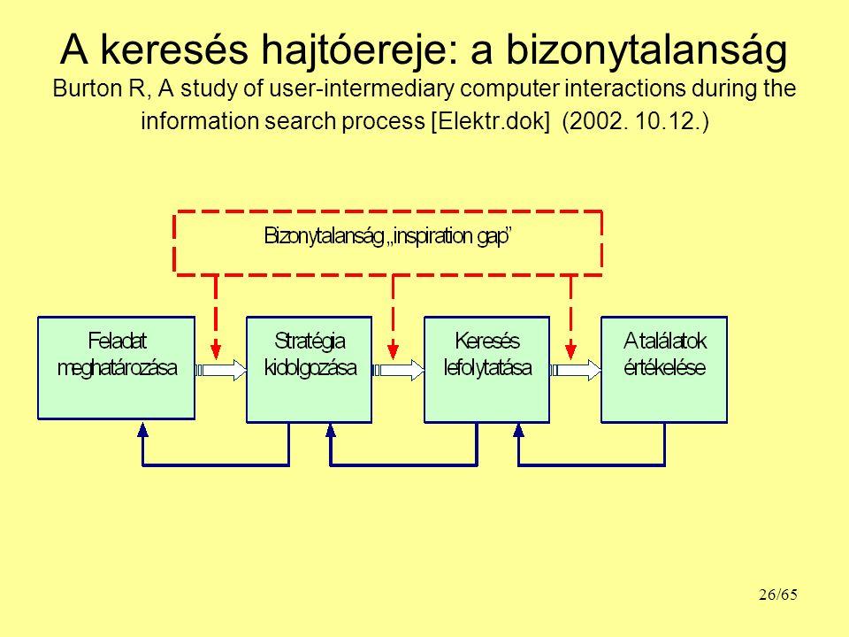A keresés hajtóereje: a bizonytalanság Burton R, A study of user-intermediary computer interactions during the information search process [Elektr.dok]