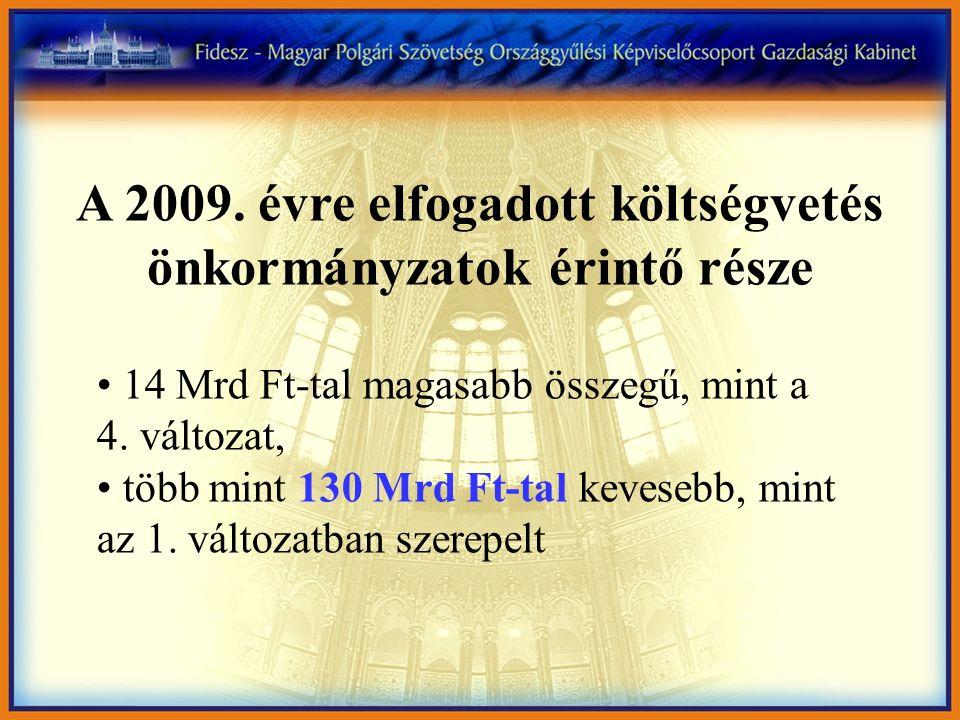 A 2009. évre elfogadott költségvetés önkormányzatok érintő része 14 Mrd Ft-tal magasabb összegű, mint a 4. változat, több mint 130 Mrd Ft-tal kevesebb