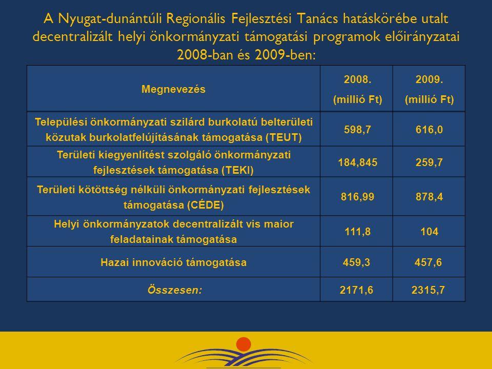 A Nyugat-dunántúli Regionális Fejlesztési Tanács hatáskörébe utalt decentralizált helyi önkormányzati támogatási programok előirányzatai 2008-ban és 2009-ben: Megnevezés 2008.