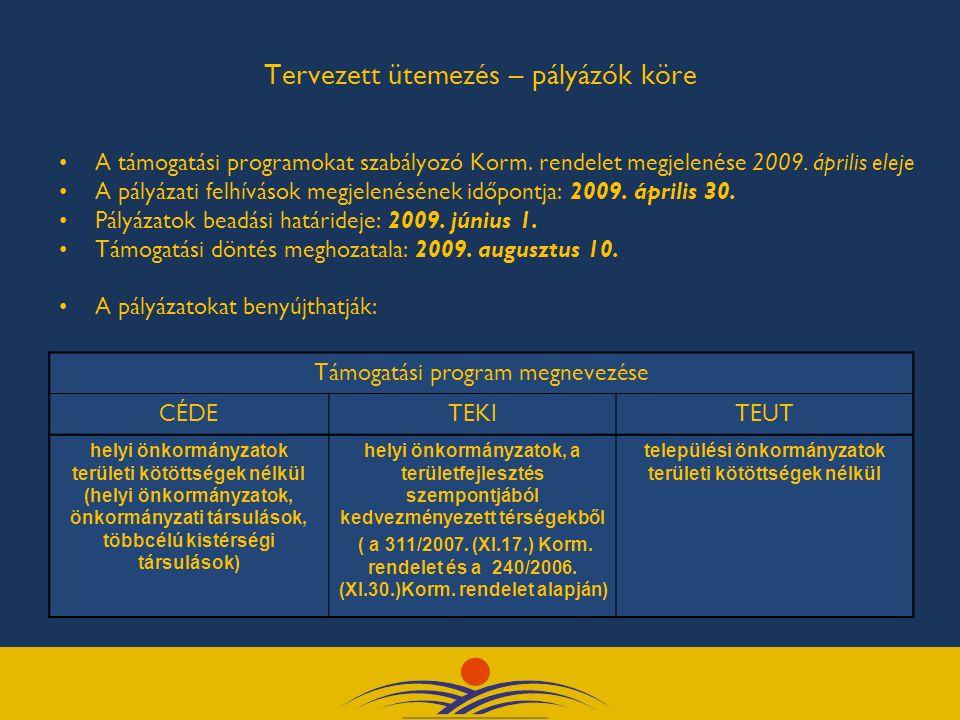Tervezett ütemezés – pályázók köre A támogatási programokat szabályozó Korm. rendelet megjelenése 2009. április eleje A pályázati felhívások megjelené