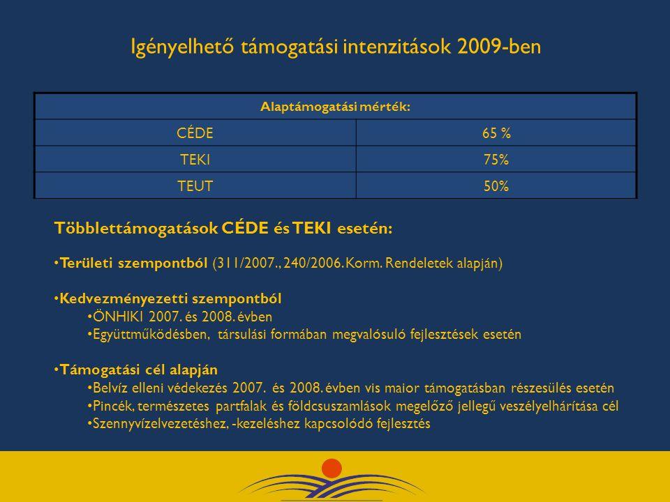Igényelhető támogatási intenzitások 2009-ben Alaptámogatási mérték: CÉDE65 % TEKI75% TEUT50% Többlettámogatások CÉDE és TEKI esetén: Területi szempontból (311/2007., 240/2006.