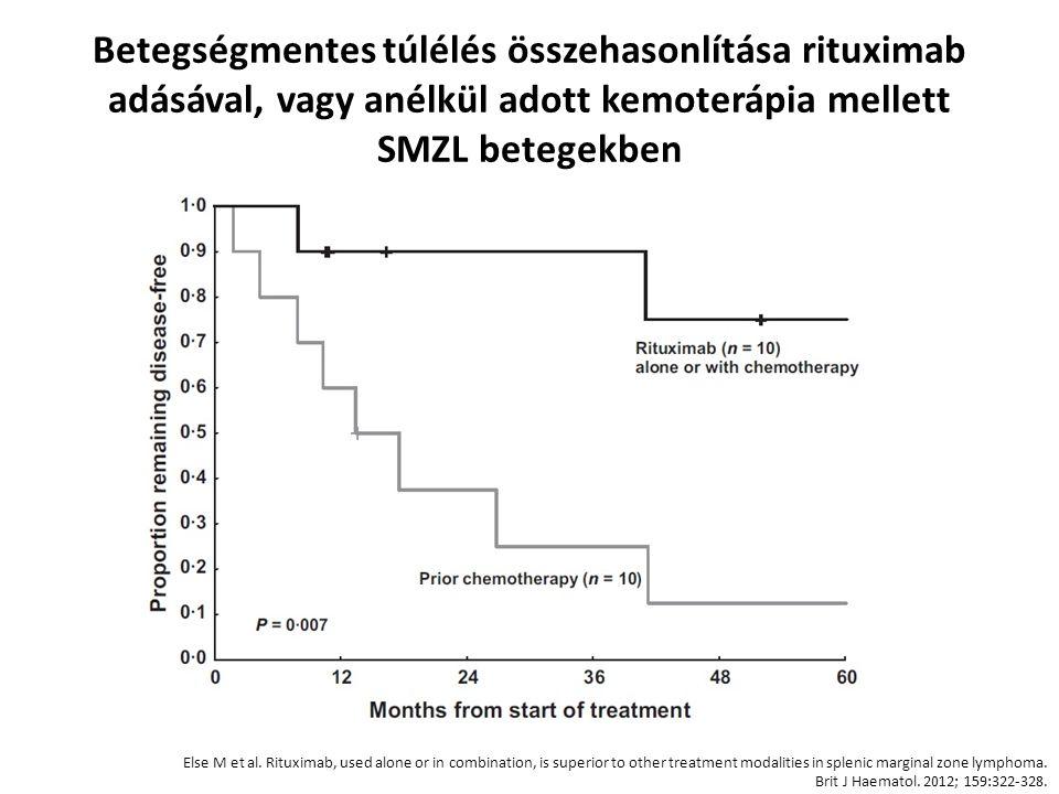 Betegségmentes túlélés összehasonlítása rituximab adásával, vagy anélkül adott kemoterápia mellett SMZL betegekben Else M et al. Rituximab, used alone