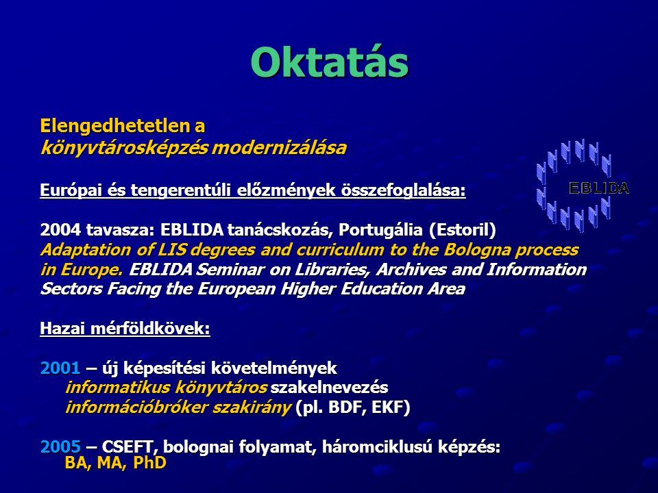 Oktatás Elengedhetetlen a könyvtárosképzés modernizálása Európai és tengerentúli előzmények összefoglalása: 2004 tavasza: EBLIDA tanácskozás, Portugália (Estoril) Adaptation of LIS degrees and curriculum to the Bologna process in Europe.