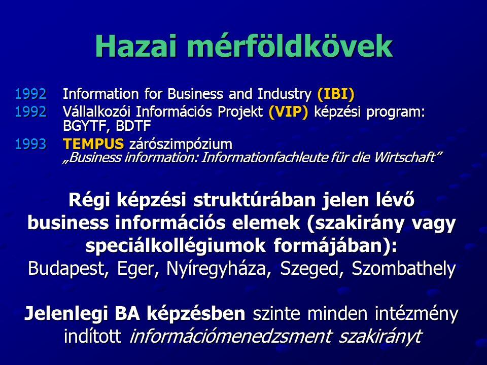 """Hazai mérföldkövek 1992Information for Business and Industry (IBI) 1992Vállalkozói Információs Projekt (VIP) képzési program: BGYTF, BDTF 1993 TEMPUS zárószimpózium """"Business information: Informationfachleute für die Wirtschaft Régi képzési struktúrában jelen lévő business információs elemek (szakirány vagy speciálkollégiumok formájában): Budapest, Eger, Nyíregyháza, Szeged, Szombathely Jelenlegi BA képzésben szinte minden intézmény indított információmenedzsment szakirányt"""