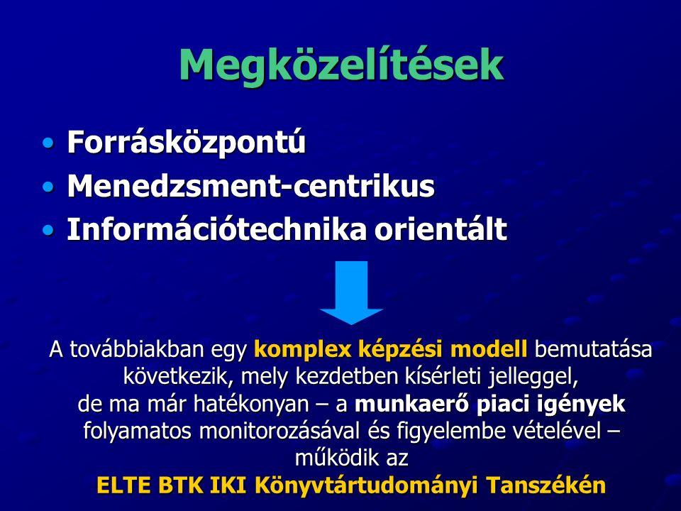 Megközelítések ForrásközpontúForrásközpontú Menedzsment-centrikusMenedzsment-centrikus Információtechnika orientáltInformációtechnika orientált A továbbiakban egy komplex képzési modell bemutatása következik, mely kezdetben kísérleti jelleggel, de ma már hatékonyan – a munkaerő piaci igények folyamatos monitorozásával és figyelembe vételével – működik az ELTE BTK IKI Könyvtártudományi Tanszékén