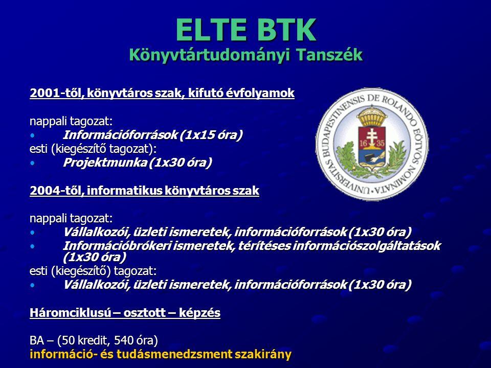 ELTE BTK Könyvtártudományi Tanszék 2001-től, könyvtáros szak, kifutó évfolyamok nappali tagozat: Információforrások (1x15 óra)Információforrások (1x15 óra) esti (kiegészítő tagozat): Projektmunka (1x30 óra)Projektmunka (1x30 óra) 2004-től, informatikus könyvtáros szak nappali tagozat: Vállalkozói, üzleti ismeretek, információforrások (1x30 óra)Vállalkozói, üzleti ismeretek, információforrások (1x30 óra) Információbrókeri ismeretek, térítéses információszolgáltatások (1x30 óra)Információbrókeri ismeretek, térítéses információszolgáltatások (1x30 óra) esti (kiegészítő) tagozat: Vállalkozói, üzleti ismeretek, információforrások (1x30 óra)Vállalkozói, üzleti ismeretek, információforrások (1x30 óra) Háromciklusú – osztott – képzés BA – (50 kredit, 540 óra) információ- és tudásmenedzsment szakirány