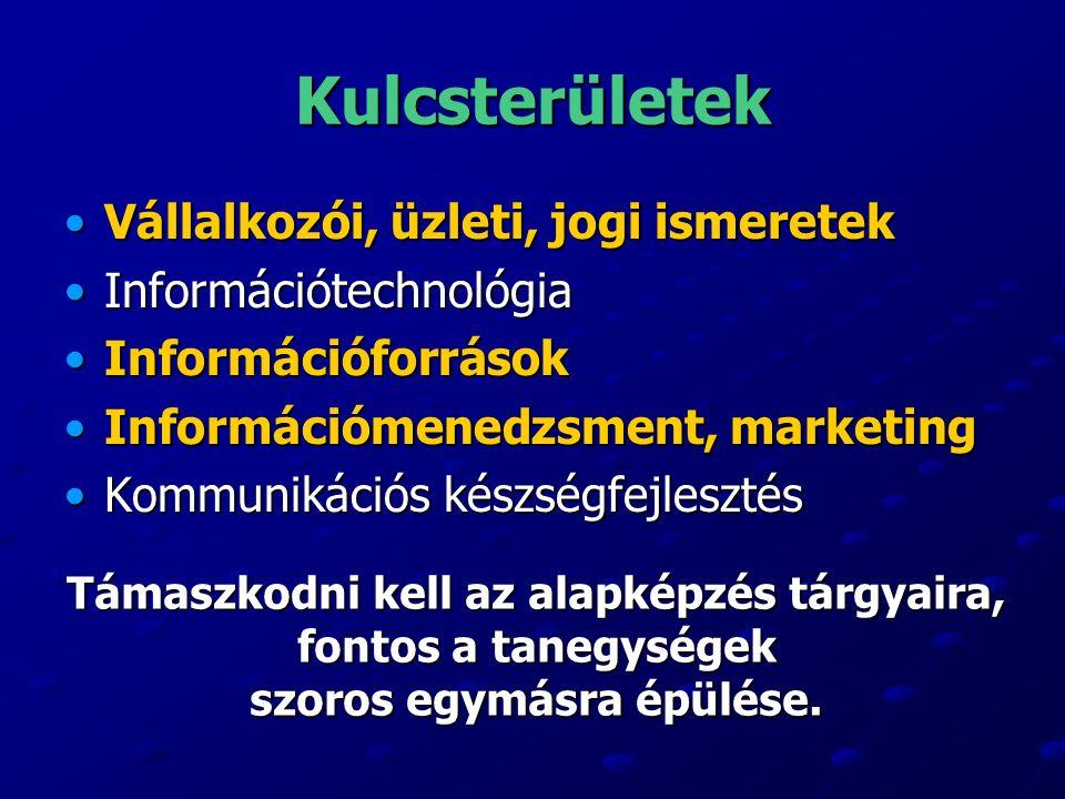 Kulcsterületek Vállalkozói, üzleti, jogi ismeretekVállalkozói, üzleti, jogi ismeretek InformációtechnológiaInformációtechnológia InformációforrásokInformációforrások Információmenedzsment, marketingInformációmenedzsment, marketing Kommunikációs készségfejlesztésKommunikációs készségfejlesztés Támaszkodni kell az alapképzés tárgyaira, fontos a tanegységek szoros egymásra épülése.