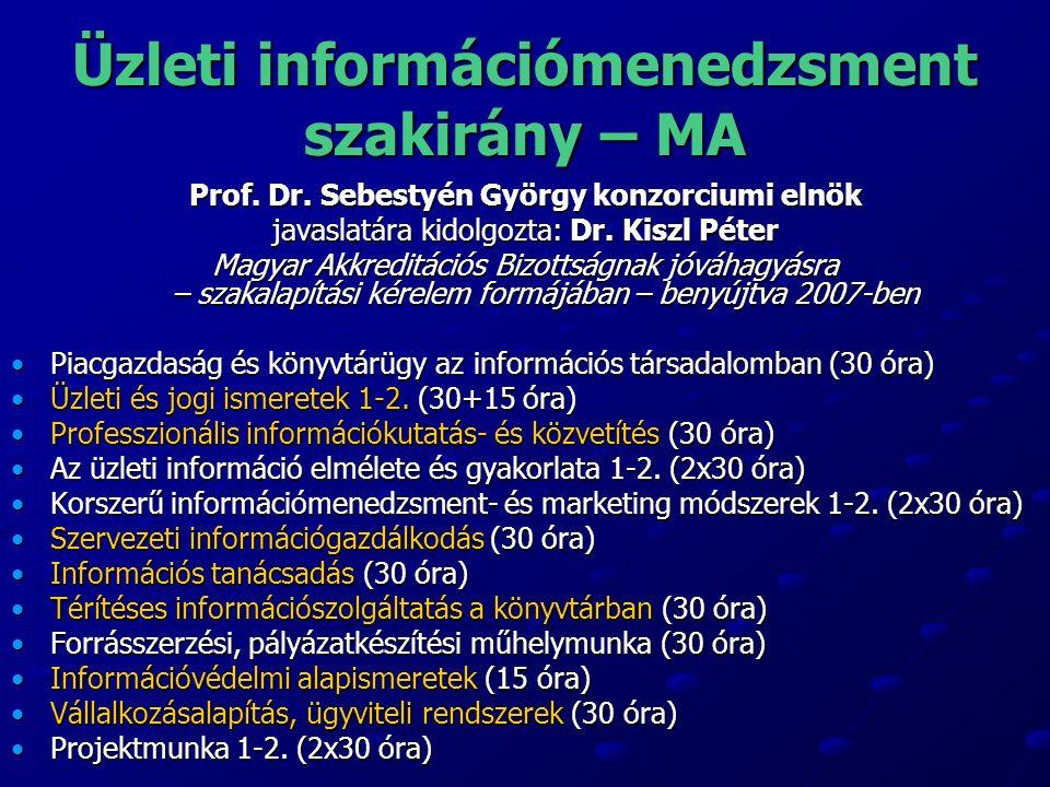 Üzleti információmenedzsment szakirány – MA Prof. Dr.