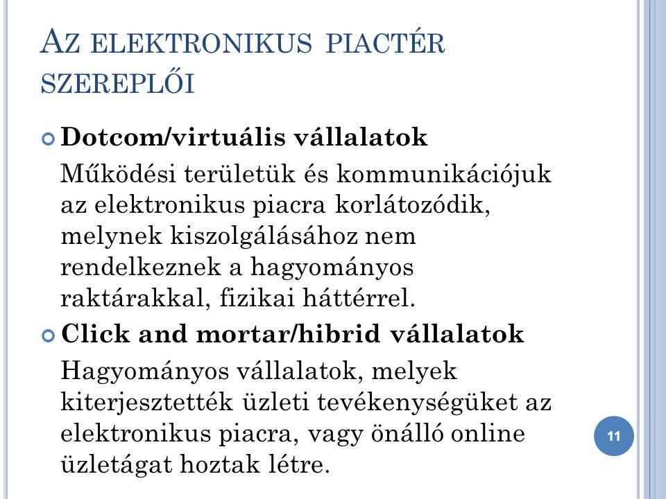 A Z ELEKTRONIKUS PIACTÉR SZEREPLŐI Dotcom/virtuális vállalatok Működési területük és kommunikációjuk az elektronikus piacra korlátozódik, melynek kiszolgálásához nem rendelkeznek a hagyományos raktárakkal, fizikai háttérrel.