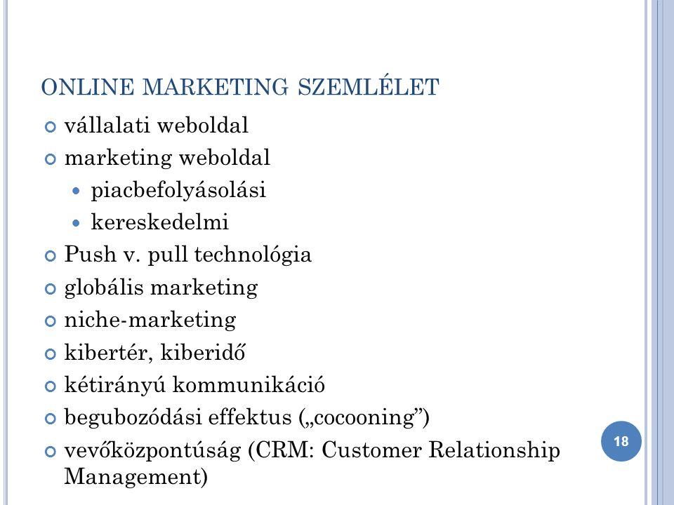 ONLINE MARKETING SZEMLÉLET vállalati weboldal marketing weboldal piacbefolyásolási kereskedelmi Push v.