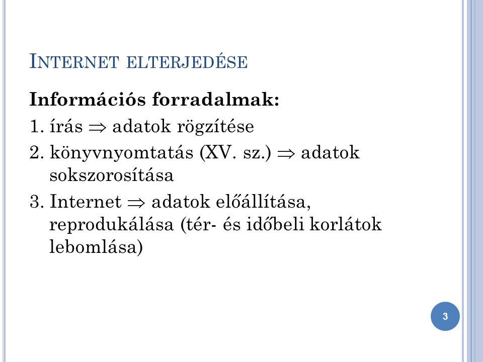 I NTERNET TÖRTÉNETE 1.