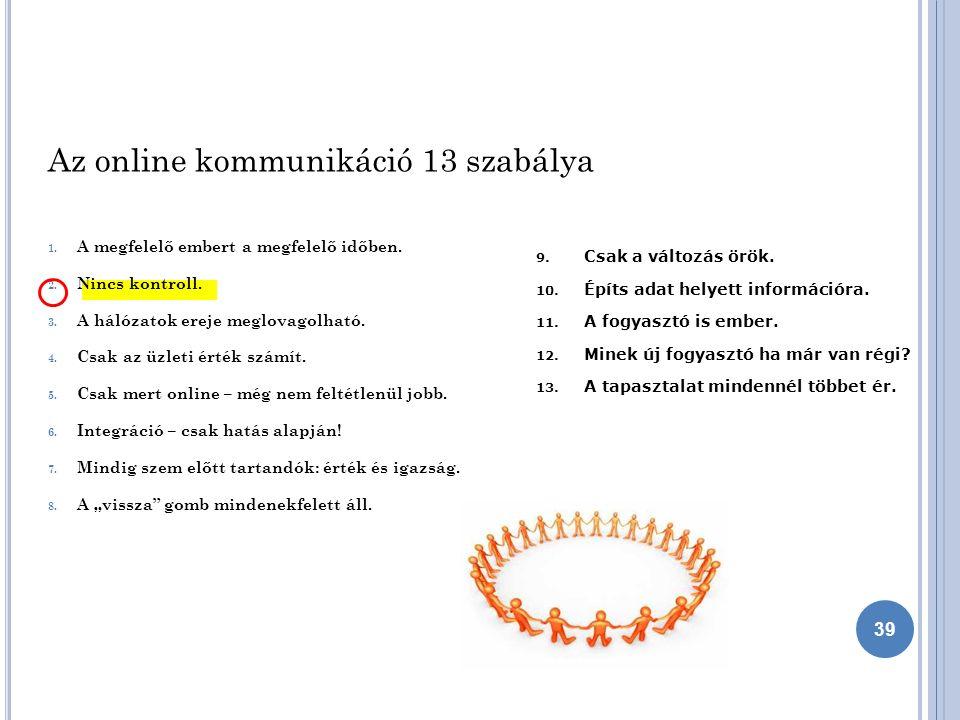 Az online kommunikáció 13 szabálya 1. A megfelelő embert a megfelelő időben.