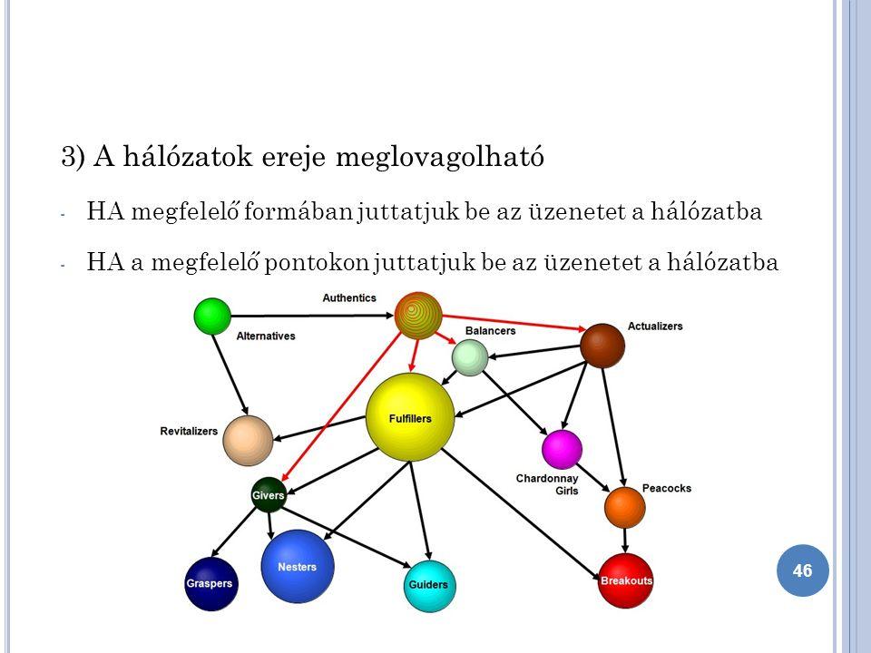 3) A hálózatok ereje meglovagolható - HA megfelelő formában juttatjuk be az üzenetet a hálózatba - HA a megfelelő pontokon juttatjuk be az üzenetet a hálózatba 46