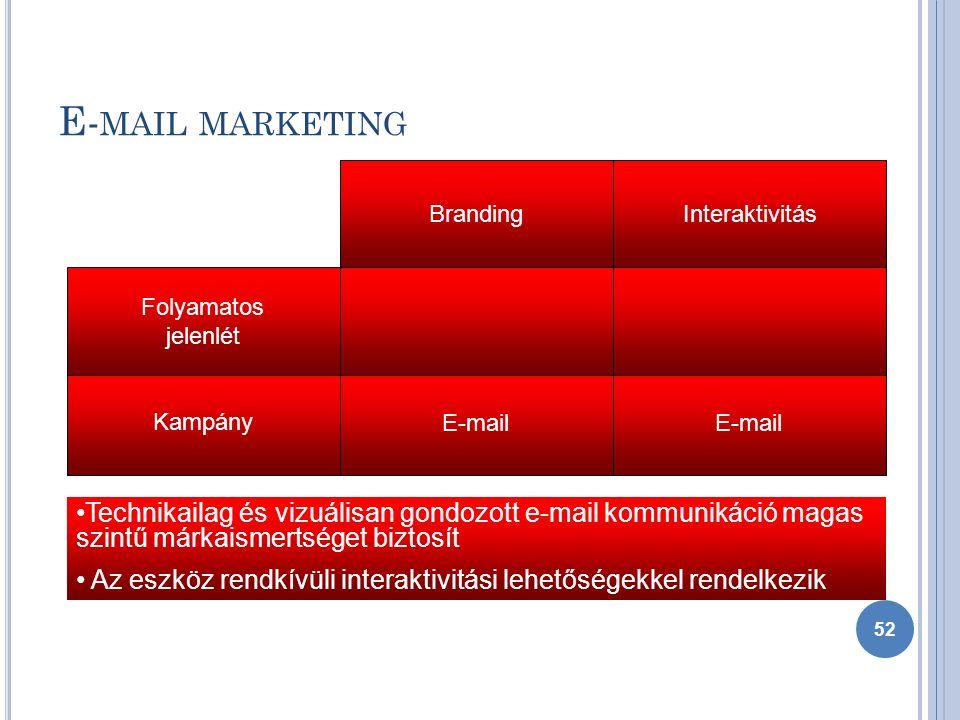 E- MAIL MARKETING InteraktivitásBranding Kampány Folyamatos jelenlét Technikailag és vizuálisan gondozott e-mail kommunikáció magas szintű márkaismertséget biztosít Az eszköz rendkívüli interaktivitási lehetőségekkel rendelkezik E-mail 52