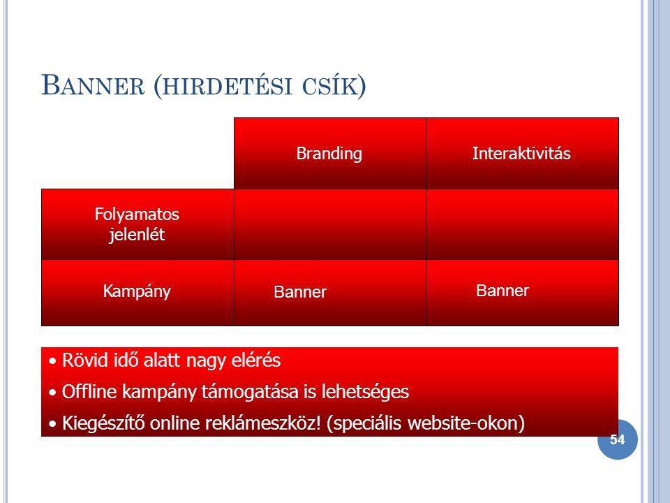 B ANNER ( HIRDETÉSI CSÍK ) InteraktivitásBranding Kampány Folyamatos jelenlét Rövid idő alatt nagy elérés Offline kampány támogatása is lehetséges Kiegészítő online reklámeszköz.
