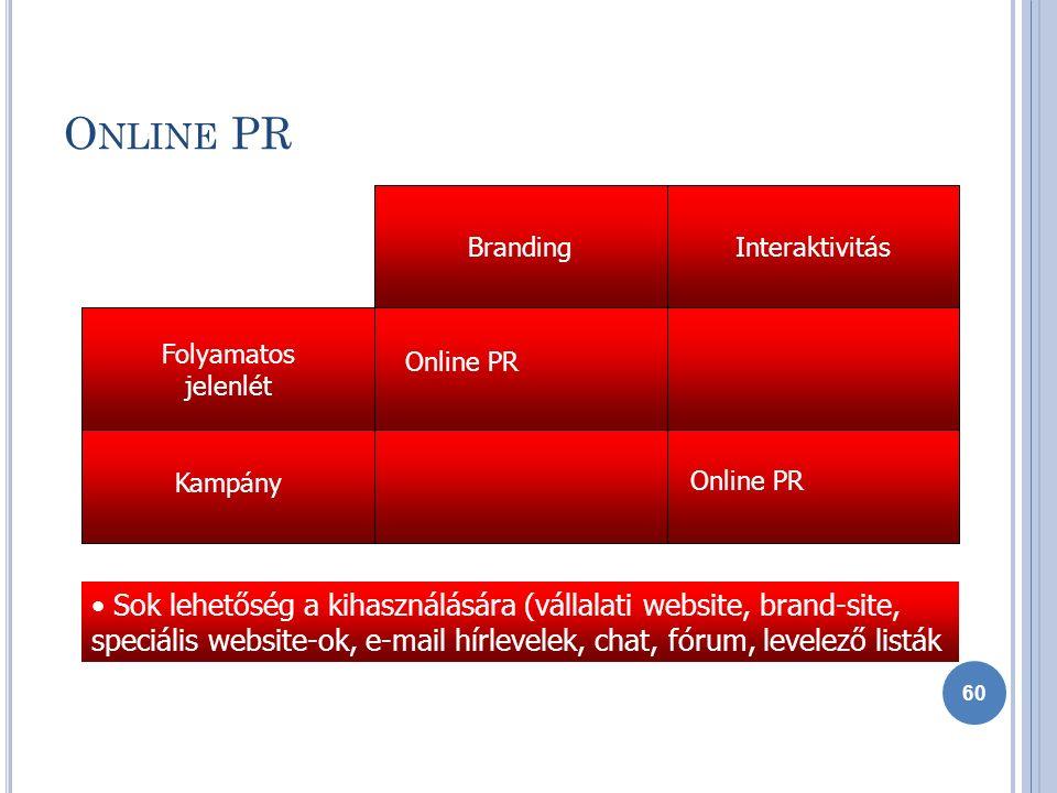 O NLINE PR InteraktivitásBranding Kampány Folyamatos jelenlét Sok lehetőség a kihasználására (vállalati website, brand-site, speciális website-ok, e-mail hírlevelek, chat, fórum, levelező listák Online PR 60