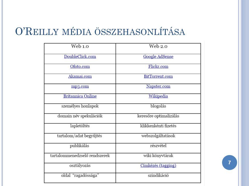 Változó információszerzési szokások Médiumok elérése a teljes aktív magyar népesség (15+ életév) körében (kb.