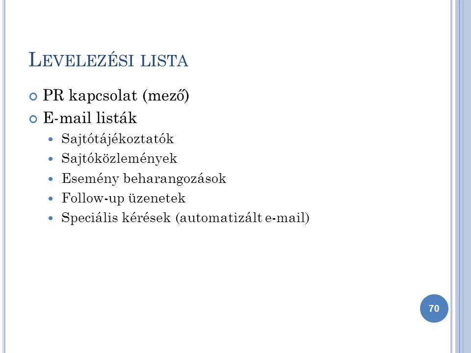 L EVELEZÉSI LISTA PR kapcsolat (mező) E-mail listák Sajtótájékoztatók Sajtóközlemények Esemény beharangozások Follow-up üzenetek Speciális kérések (automatizált e-mail) 70