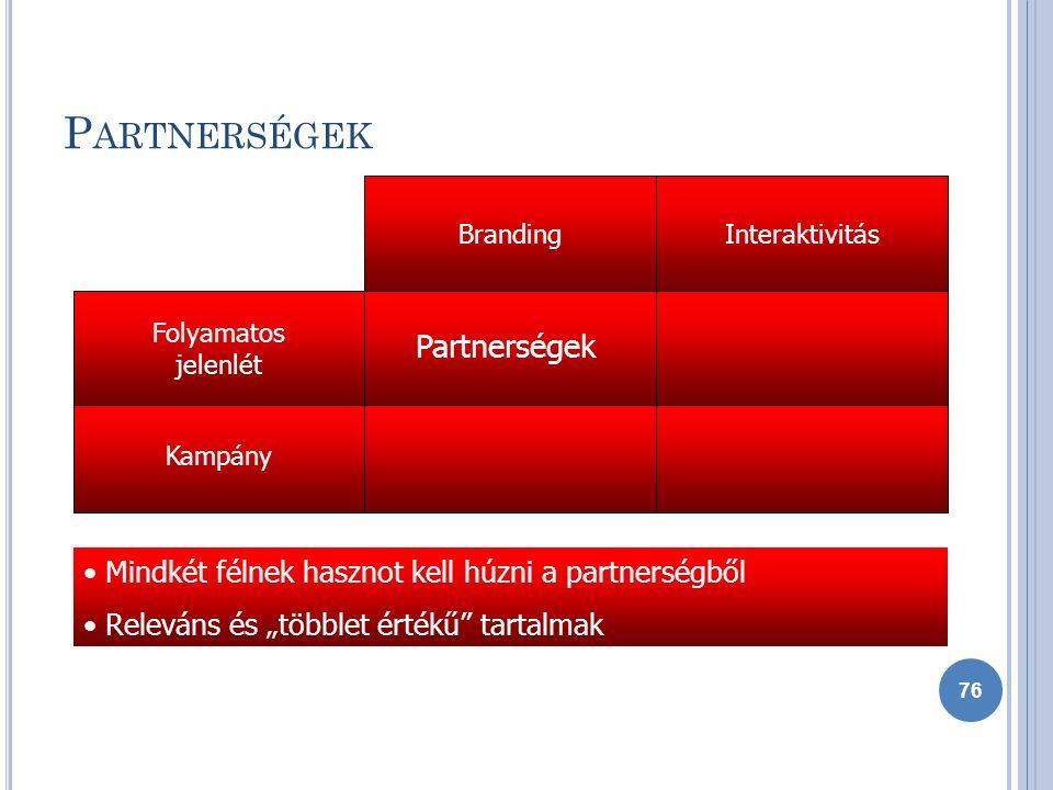 """P ARTNERSÉGEK InteraktivitásBranding Kampány Folyamatos jelenlét Mindkét félnek hasznot kell húzni a partnerségből Releváns és """"többlet értékű tartalmak Partnerségek 76"""