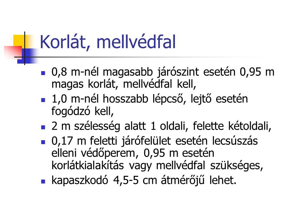 Korlát, mellvédfal 0,8 m-nél magasabb járószint esetén 0,95 m magas korlát, mellvédfal kell, 1,0 m-nél hosszabb lépcső, lejtő esetén fogódzó kell, 2 m szélesség alatt 1 oldali, felette kétoldali, 0,17 m feletti járófelület esetén lecsúszás elleni védőperem, 0,95 m esetén korlátkialakítás vagy mellvédfal szükséges, kapaszkodó 4,5-5 cm átmérőjű lehet.